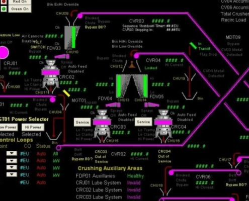 vacature plc software engineer mol industriele automatisering overijssel
